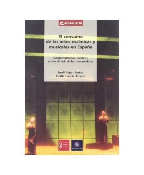 El consumo de las artes escénicas y musicales en España